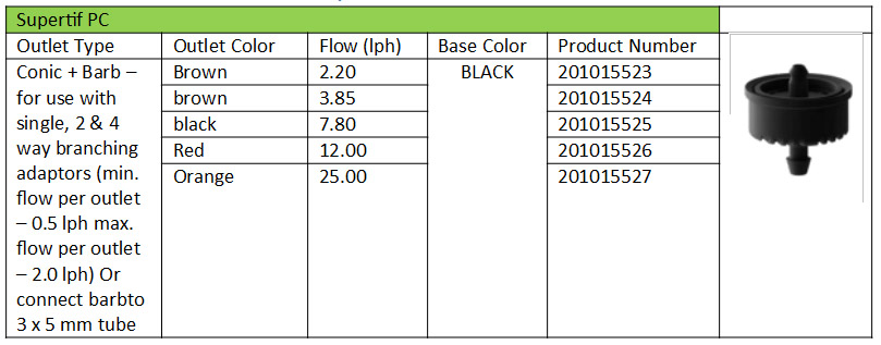Product Information Supertif PC