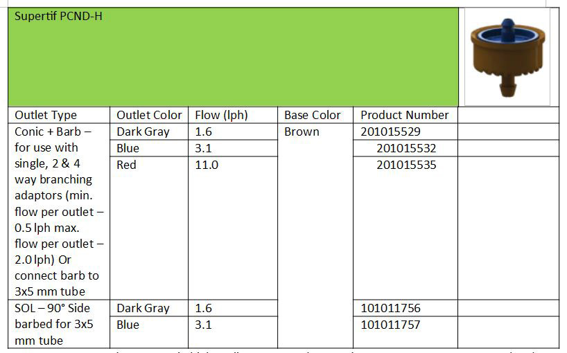 Product Information PCND-H
